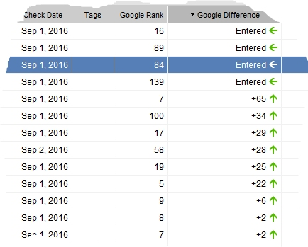 Evolution du ranking - google.com