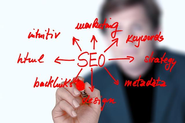 Google : 6 facteurs majeurs de positionnement